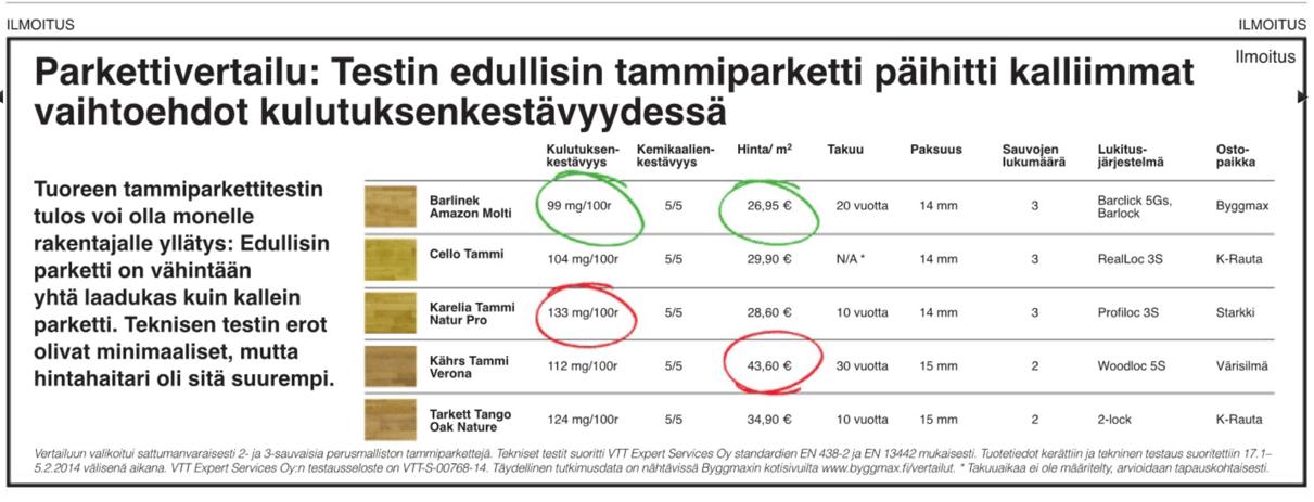 Byggmaxin ilmoitus Aamulehdessä 15.5.2014